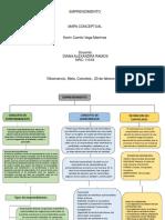 Mapa Conceptual Empren