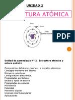 Clase 2 Estructura Atomica