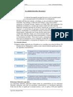 Tema 1 Fol El Derecho Del Trabajo (1)