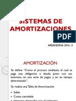 5. Sistemas de Amortizaciones. PDF