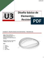 Unidad 3 - Diseño Resistencia