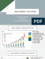 Indonesia Energy Outlook