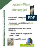 Gps Software Libre