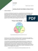 Three Circle Family Business System Model Tigiuri y Davis