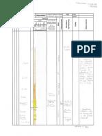 columna estratigrafica datos campo