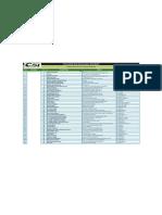 Crescent Star List of Panel Hospitals for NJ1