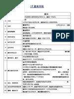 187168523-17思维技能-16跨课程元素.docx