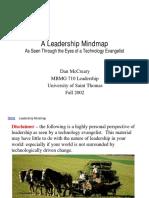 Leadership Mindmap