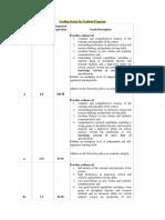 Grading System for Graduate Programs.docx