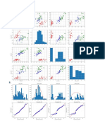 Intelligent Data Analysis HW1