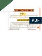 Mapa Conceitual Mod