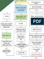 Diagrama Práctica