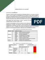 Evaluación m5 Riesgos Carlos Torres