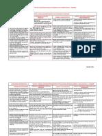 1ero Matriz de Competencia Capacidades e IndicadoresS