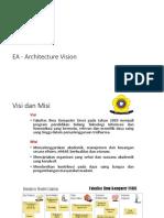 Contoh EA - Architecture Vision