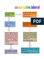 91861151 Esquema Proceso Colectivo Laboral