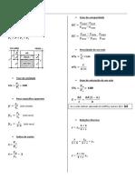 4. Índices Físicos - Fórmulas