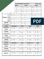 Tabla_Cifrado.pdf