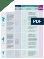 4. Beneficios fiscales.pdf