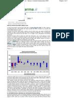 Spesa Farmaceutica SSN Federfarma Regione Campania