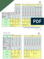 Formosa Ldpe Data Sheet