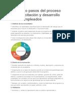 Los Cinco Pasos Del Proceso de Capacitación y Desarrollo de Los Empleados
