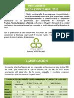 Composicion Empresarial  2012