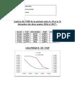 Analyse Du TMPdeux Années 2016 Et 2017