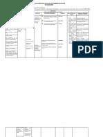 13. Plan de Grado 6,7,8,9 Ecologia 2015