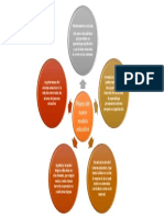 Pilares modelo educativo