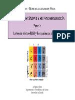 El Modelo Estandar y Su Fenomenologia