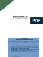 Instructivo Técnico Matriz DOFA Sector Servicios en Colombia