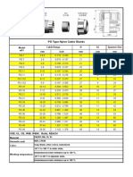 PG Nylon Cable Gland Data Sheet Cable Range With INCH