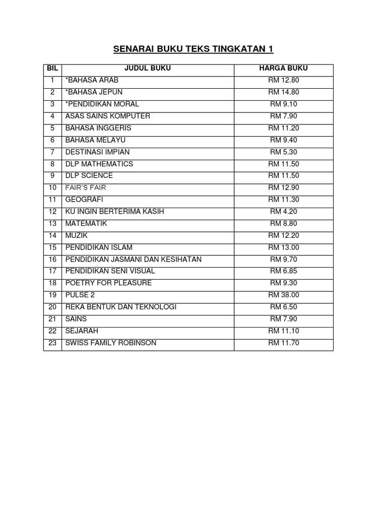 Senarai Buku Teks Tingkatan 1 5 Salinan2