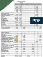 Tugas Siklus Akuntansi Pemda1