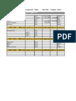 Copy of Project Management Schedule