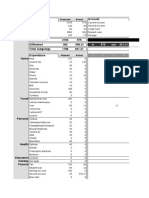 Copy of Personal Daily/Monthly Budget Planner