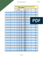 QSV Calibration Selection Table.xls