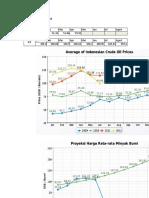 ICP Inflation Kurs