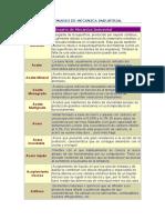 Diccionario de Mecanica Industrial