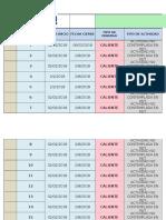 Copia de Control de Actividades Realizadas en La Estacion Compresoras de Paratebueno 2018 (002)
