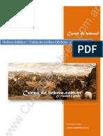 Verbos hebreo biblicos (CursoDeHebreo.com.ar)