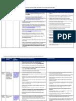 17.12.20 FINAL University Response Audit With Responses (1)