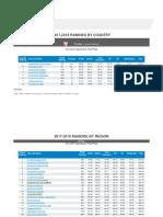 URAP-Ranking-2017-2018