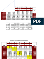 Amortization Table Provident Loan Autosaved