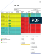 Merkblatt -Brandschutz - Europäische Baustoffklassen