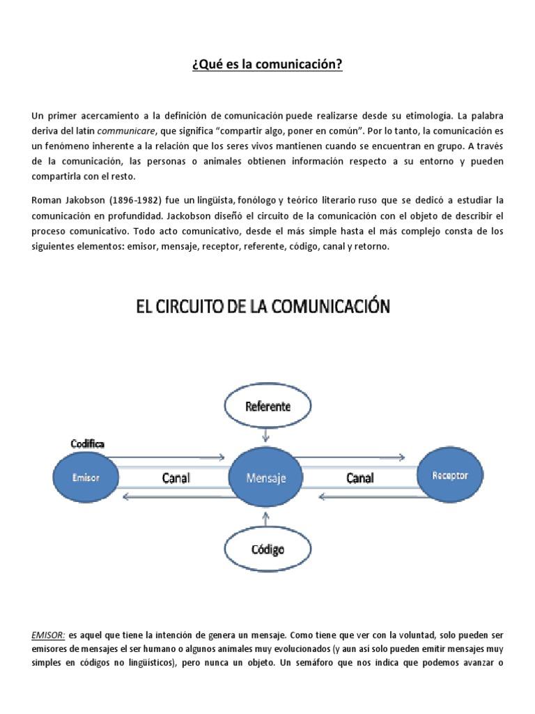 Circuito Comunicativo : El circuito de la comunicación jackobson