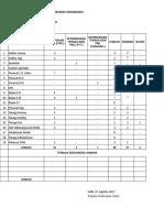 DATA KEPEGAWAIAN PUSKESMAS SULILI1.xlsx