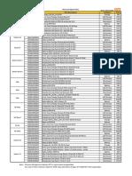 Price List-Spare Parts - Jan '18 Ver 2