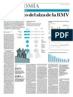 El Impacto Del Alza de La RMV